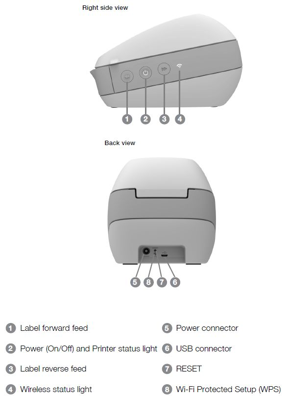 Dymo LabelWriter Wireless - Getting to know your new label